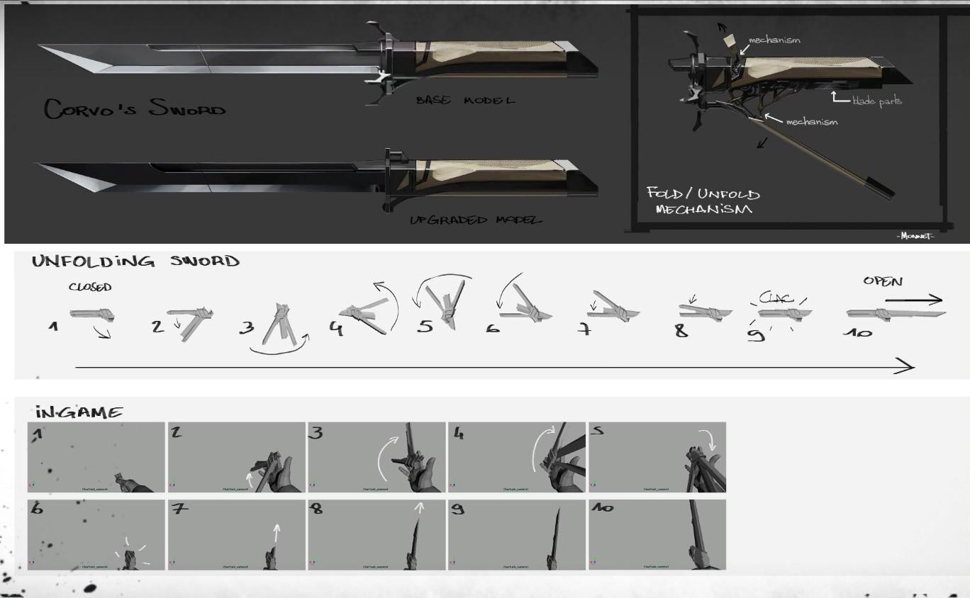 Как сделать меч корво аттано