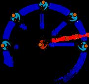 Circlestrafing