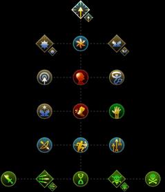 Trapping Skill Tree