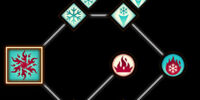 Elemental spells