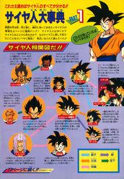 BTLSS character chart