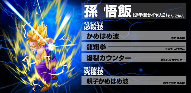 File:Gohan Super Saiyan 2 Ultimate Butoden.jpg