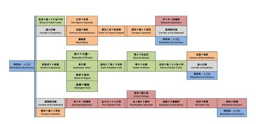 DA BBI route map