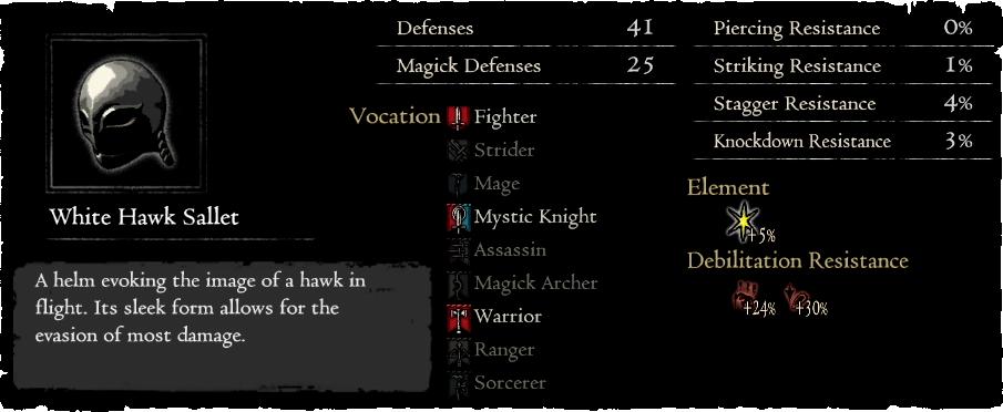 White Hawk Armor Set Dragons Dogma Wiki Fandom