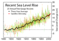 Recent Sea Level Rise.png