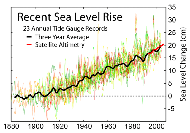 File:Recent Sea Level Rise.png