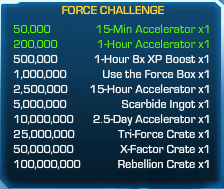 Force Challenge 34