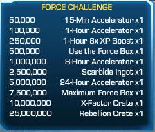 Force Challenge 29