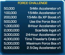 Force Challenge 13