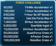 Force Challenge 37