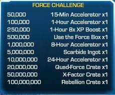Force Challenge 26