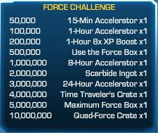 Force Challenge 24