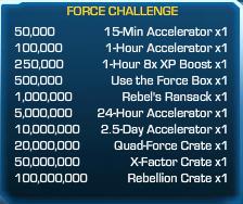 Force Challenge 38