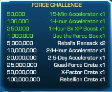 Force Challenge 32