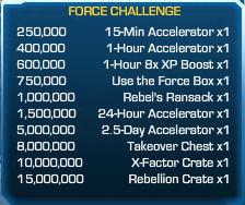 Force Challenge 53