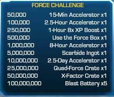 Force Challenge 31
