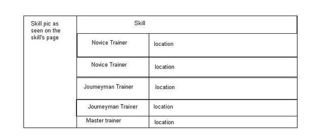 File:TrainerTableBetaLayout1.jpg