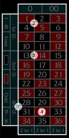 File:American-roulette.jpg