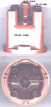 175px-Distribcap