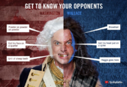 George Washington vs William Wallace in a YouTube Spot Ad