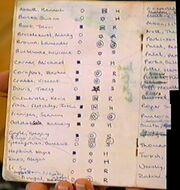 Notas sobre estudiantes de Hogwarts en el año de Harry Potter.jpg