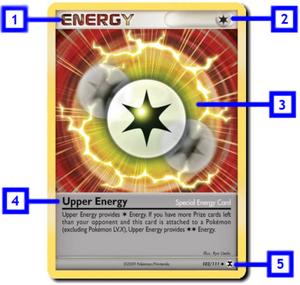 Estructura de una carta de energía especial