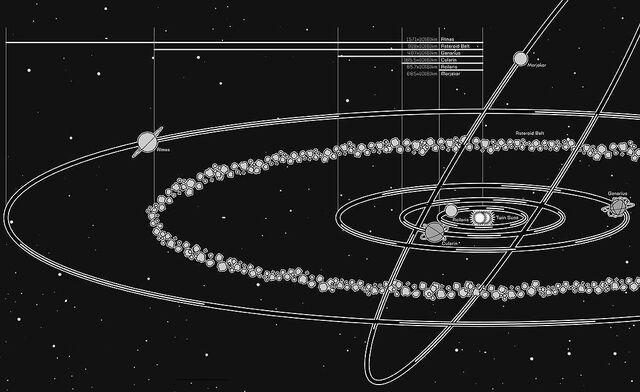 Archivo:Cularin system.jpg