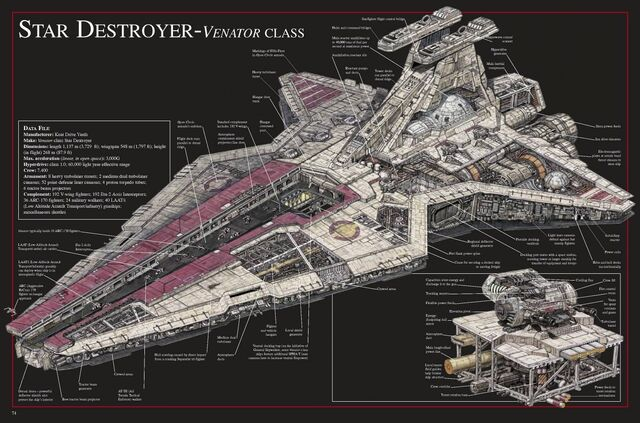 Archivo:Venator-class Star Destroyer schematic.jpg