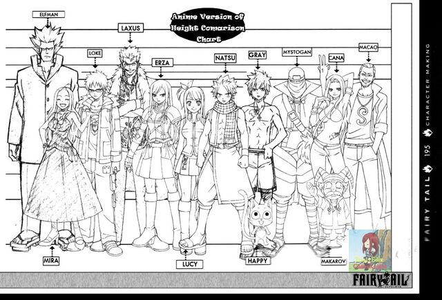 Plik:Anime FT Height Comparison.jpg
