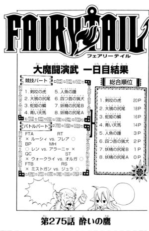 Cover 275