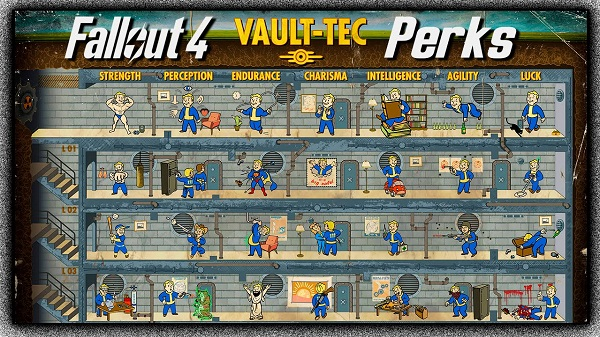 File:Fallout-4-Perks.jpg