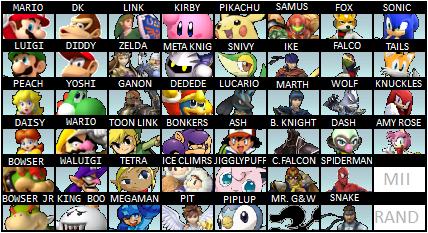File:Super smash bros. channel roster.png