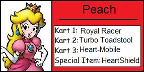 File:Peach mario kart mix.png