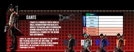 Dante mvc4info