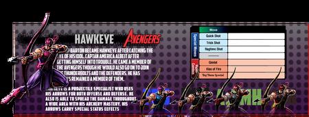 Hawkeye mvc4info