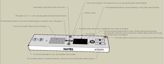 File:Description of the remote of the NATES.jpg