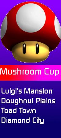 File:MushroomCupTurbo.png