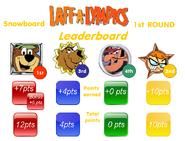 Laff-a-Lympics Leaderboard screenshot