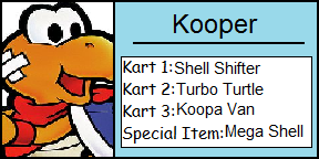 File:Kooper mk.png