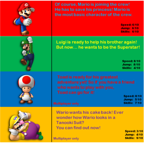 File:SM3DL Playable Roster.png
