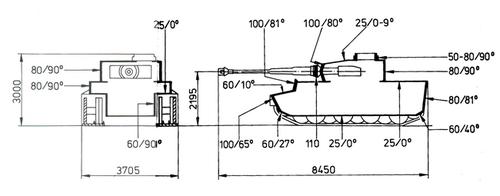 Armor Scheme Tiger1