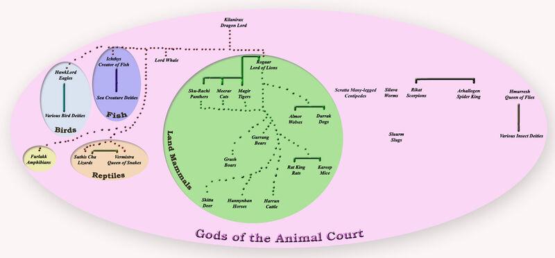 AnimalCourt