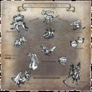 Creature Relation Chart FFXI Art