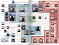 FFVII Relationship Map.jpg