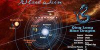 Blue Sun (star)