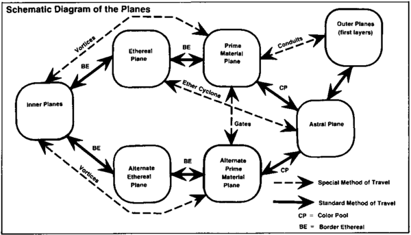 PlaneNavigation