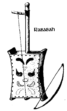 File:Rababah.PNG