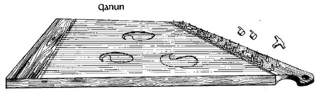 File:Qanun.PNG