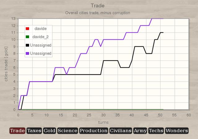 File:Charts.png