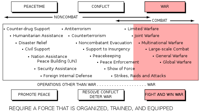 File:Army Mission.png